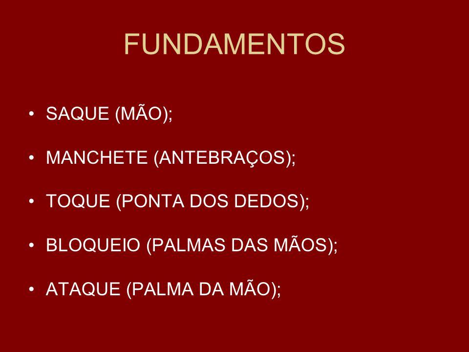 FUNDAMENTOS SAQUE (MÃO); MANCHETE (ANTEBRAÇOS);