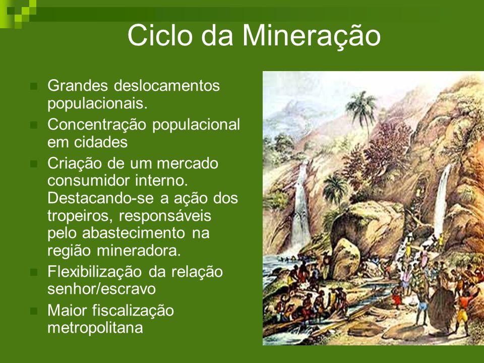 Ciclo da Mineração Grandes deslocamentos populacionais.