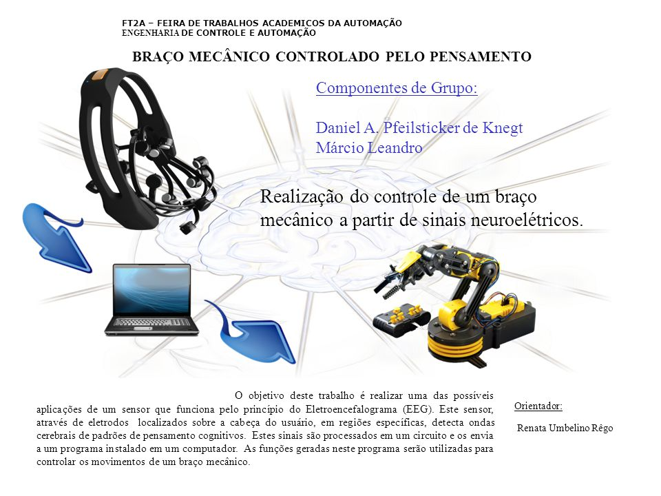 FT2A – FEIRA DE TRABALHOS ACADEMICOS DA AUTOMAÇÃO