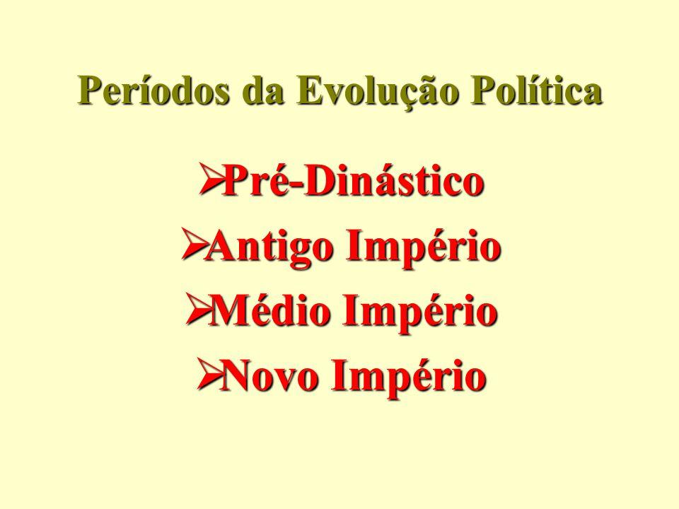 Períodos da Evolução Política