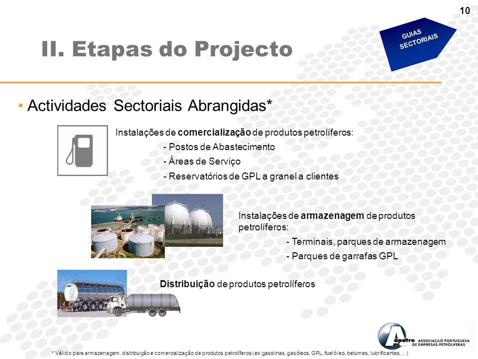II. Etapas do Projecto Actividades Sectoriais Abrangidas*