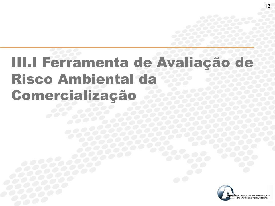 III.I Ferramenta de Avaliação de Risco Ambiental da Comercialização