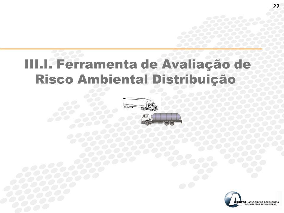 III.I. Ferramenta de Avaliação de Risco Ambiental Distribuição