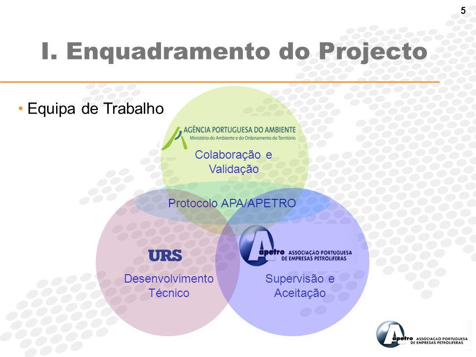 I. Enquadramento do Projecto