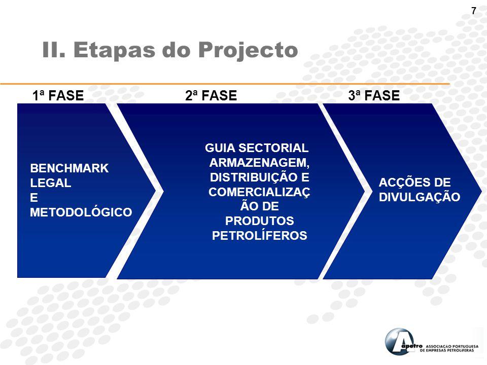 II. Etapas do Projecto 1ª FASE 2ª FASE 3ª FASE