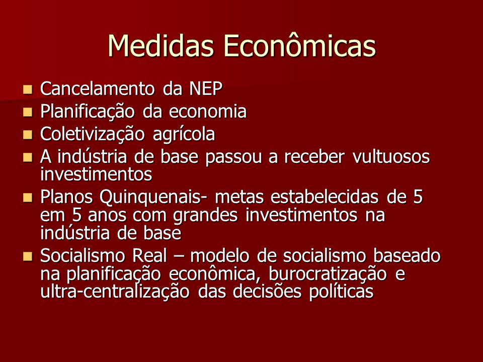 Medidas Econômicas Cancelamento da NEP Planificação da economia