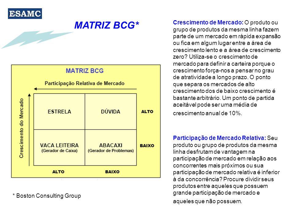 MATRIZ BCG*