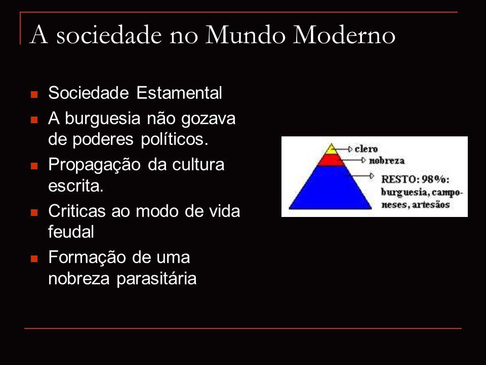 A sociedade no Mundo Moderno
