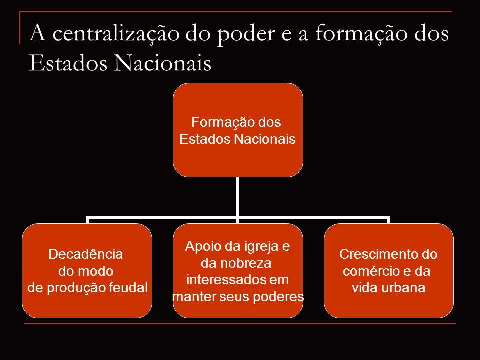 A centralização do poder e a formação dos Estados Nacionais