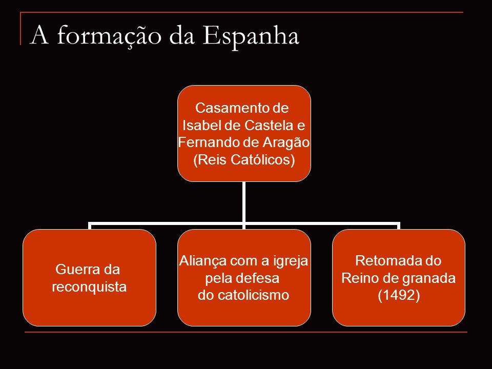 A formação da Espanha