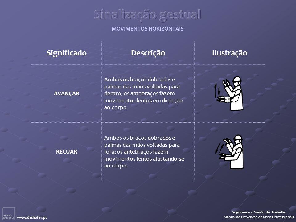Sinalização gestual MOVIMENTOS HORIZONTAIS