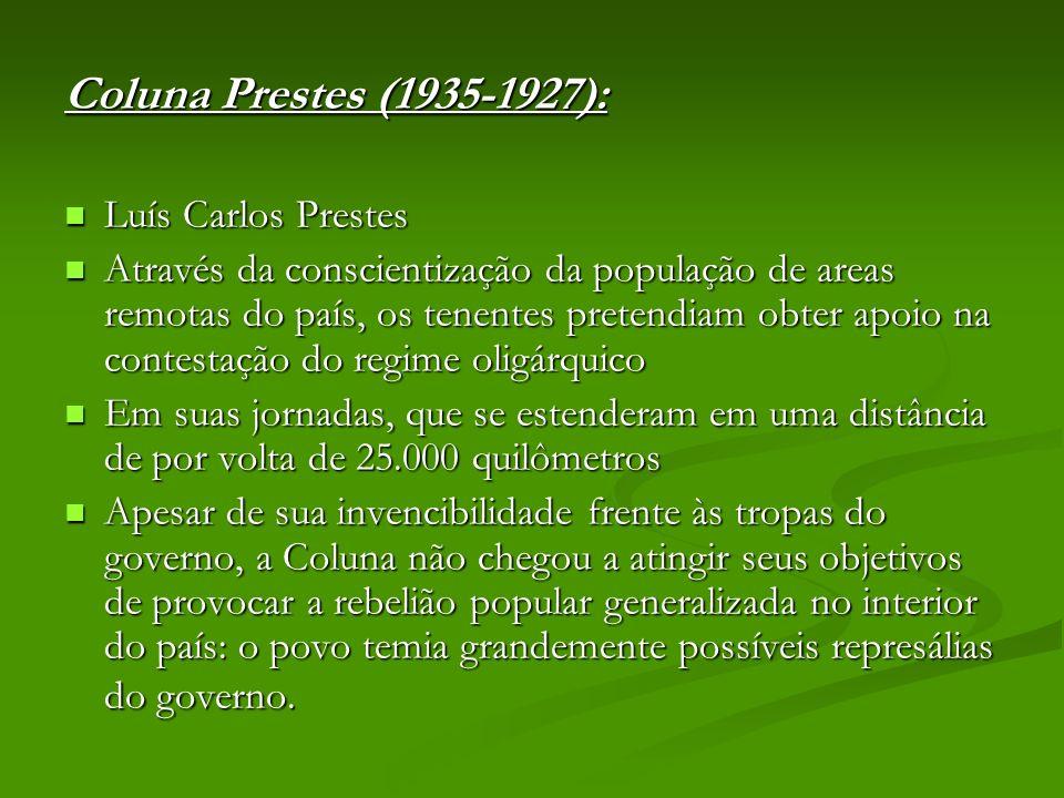 Coluna Prestes (1935-1927): Luís Carlos Prestes
