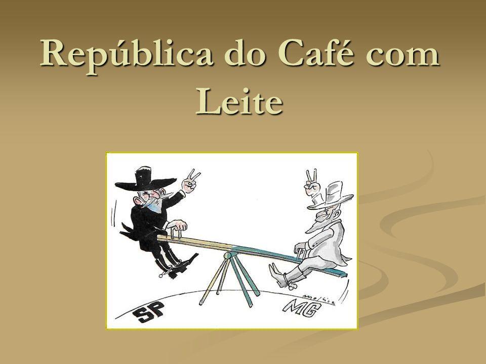 República do Café com Leite