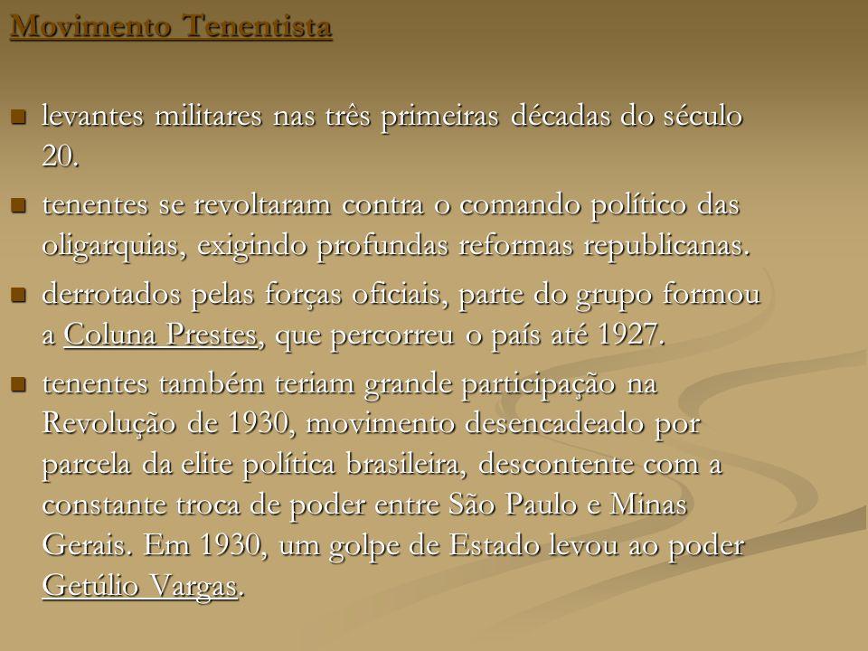 Movimento Tenentista levantes militares nas três primeiras décadas do século 20.