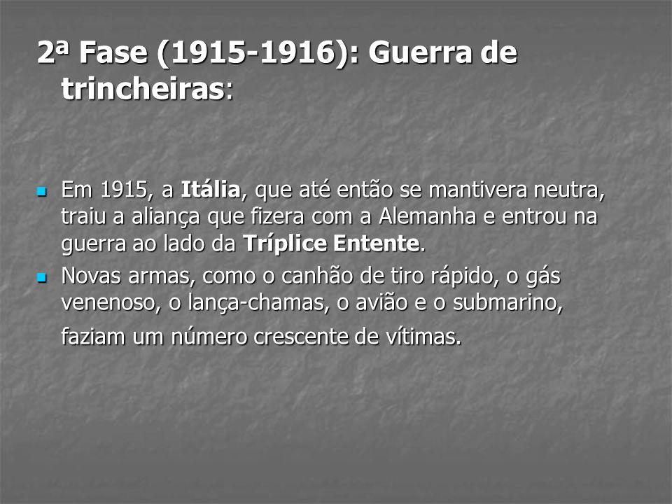 2ª Fase (1915-1916): Guerra de trincheiras: