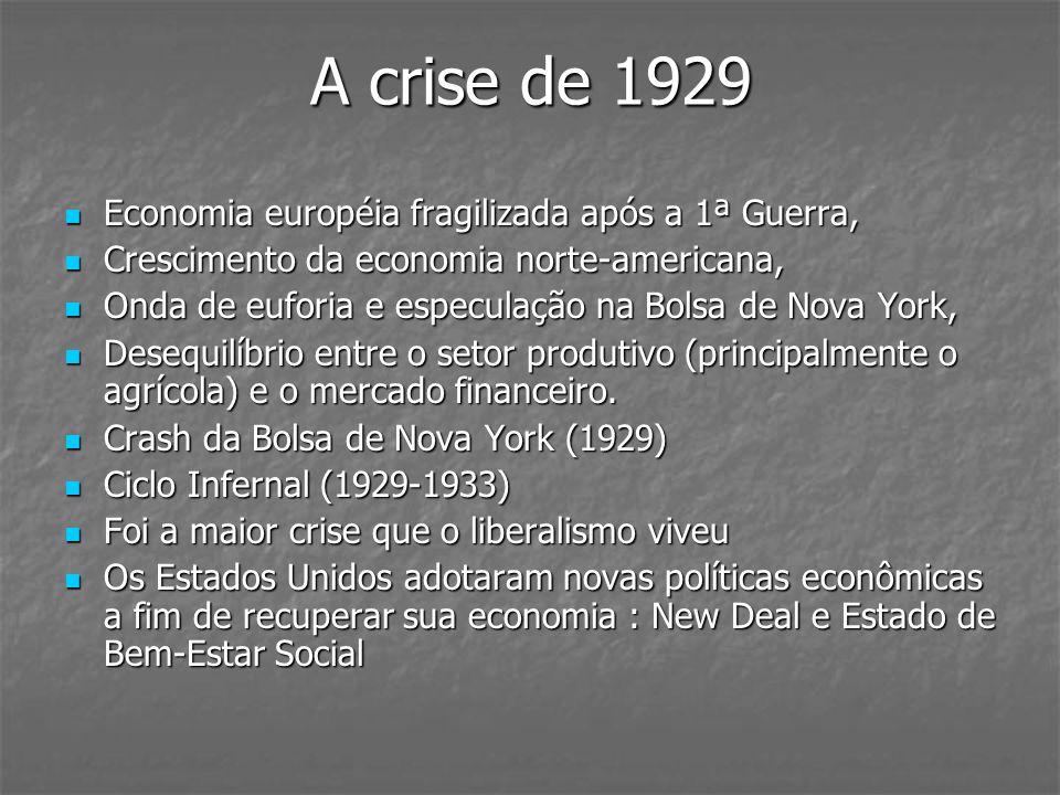 A crise de 1929 Economia européia fragilizada após a 1ª Guerra,