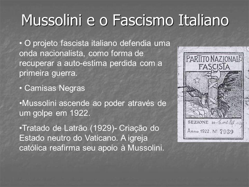 Mussolini e o Fascismo Italiano