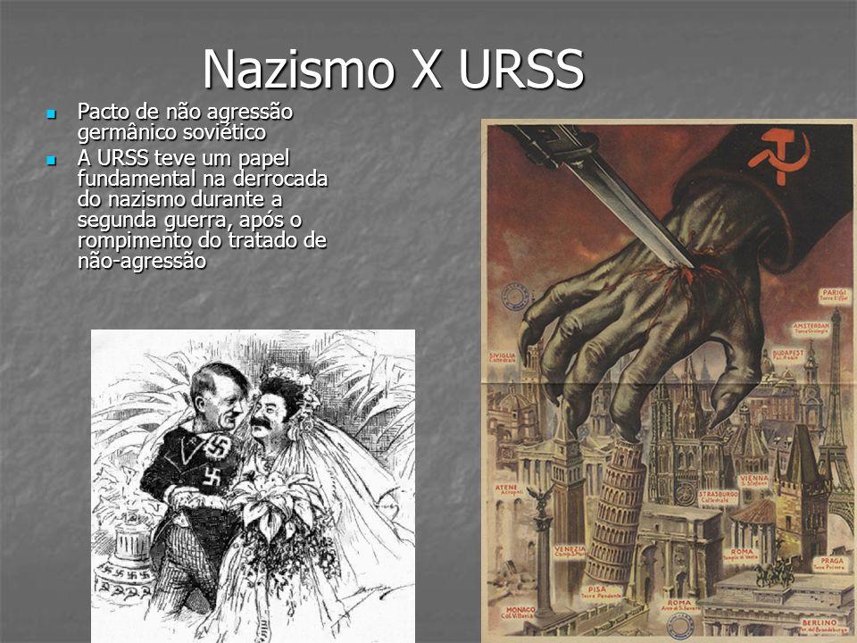 Nazismo X URSS Pacto de não agressão germânico soviético