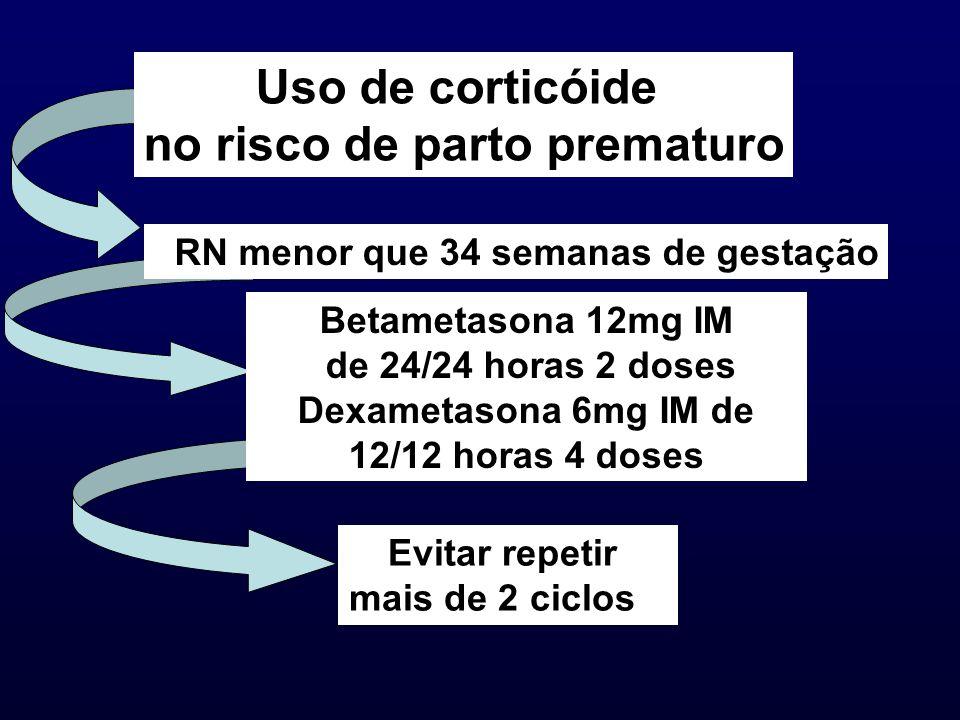 no risco de parto prematuro Dexametasona 6mg IM de 12/12 horas 4 doses