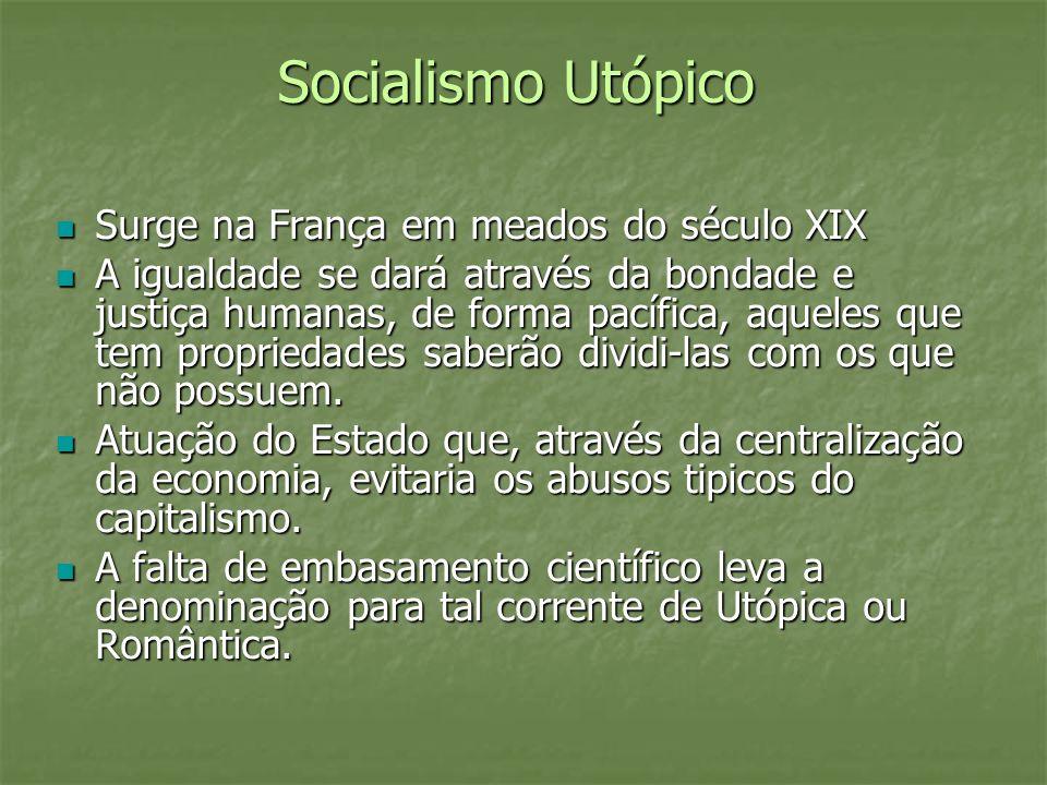 Socialismo Utópico Surge na França em meados do século XIX