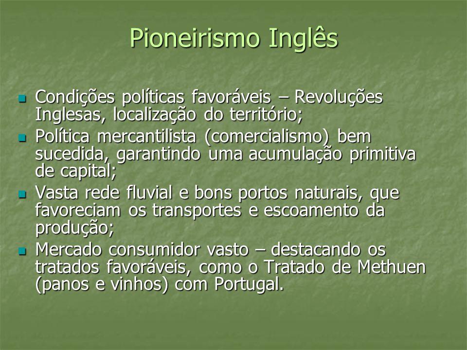 Pioneirismo InglêsCondições políticas favoráveis – Revoluções Inglesas, localização do território;