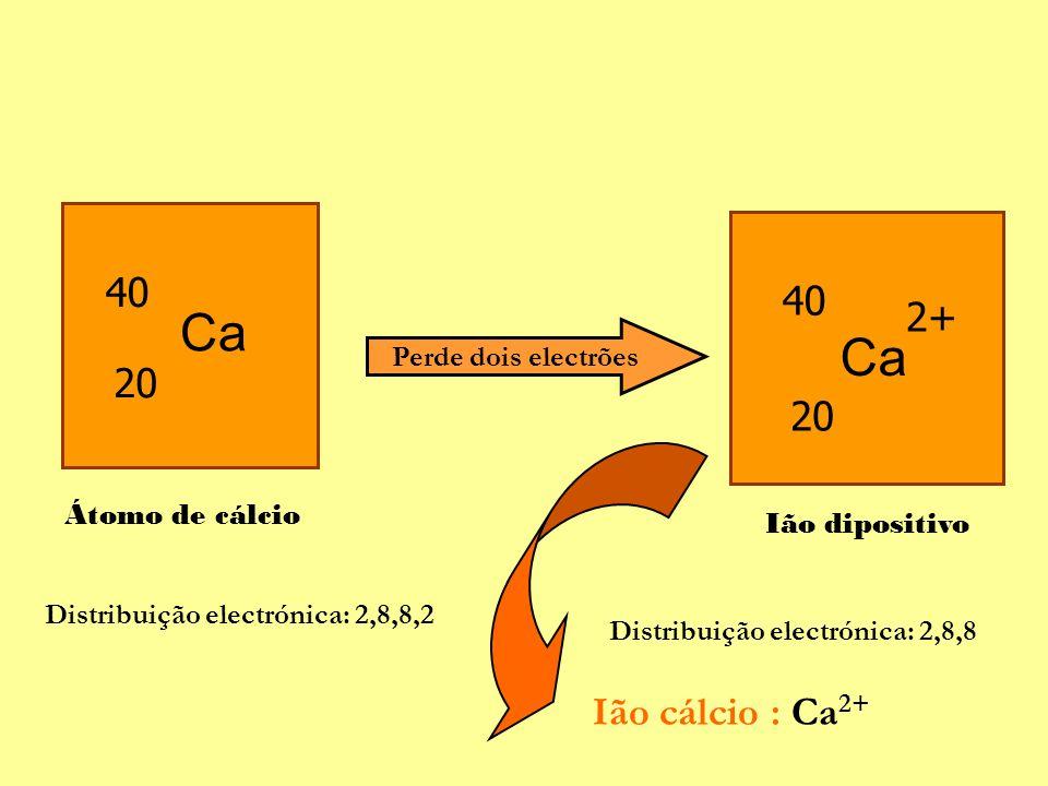 Ca Ca 40 40 2+ 20 20 Ião cálcio : Ca2+ Perde dois electrões