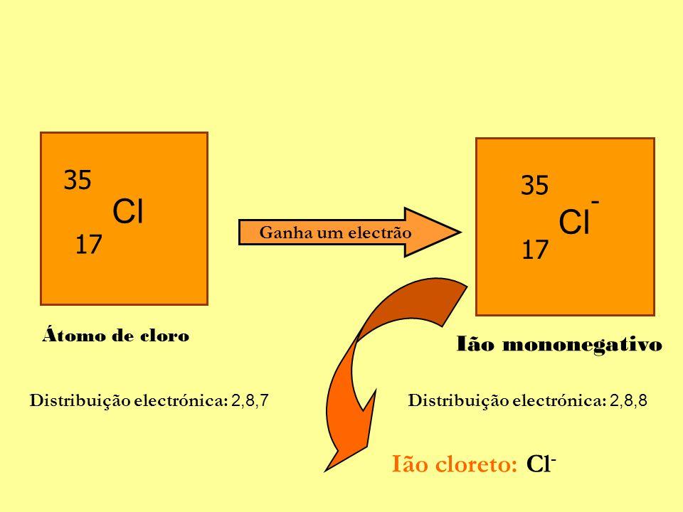 Cl Cl 35 35 - 17 17 Ião cloreto: Cl- Ião mononegativo
