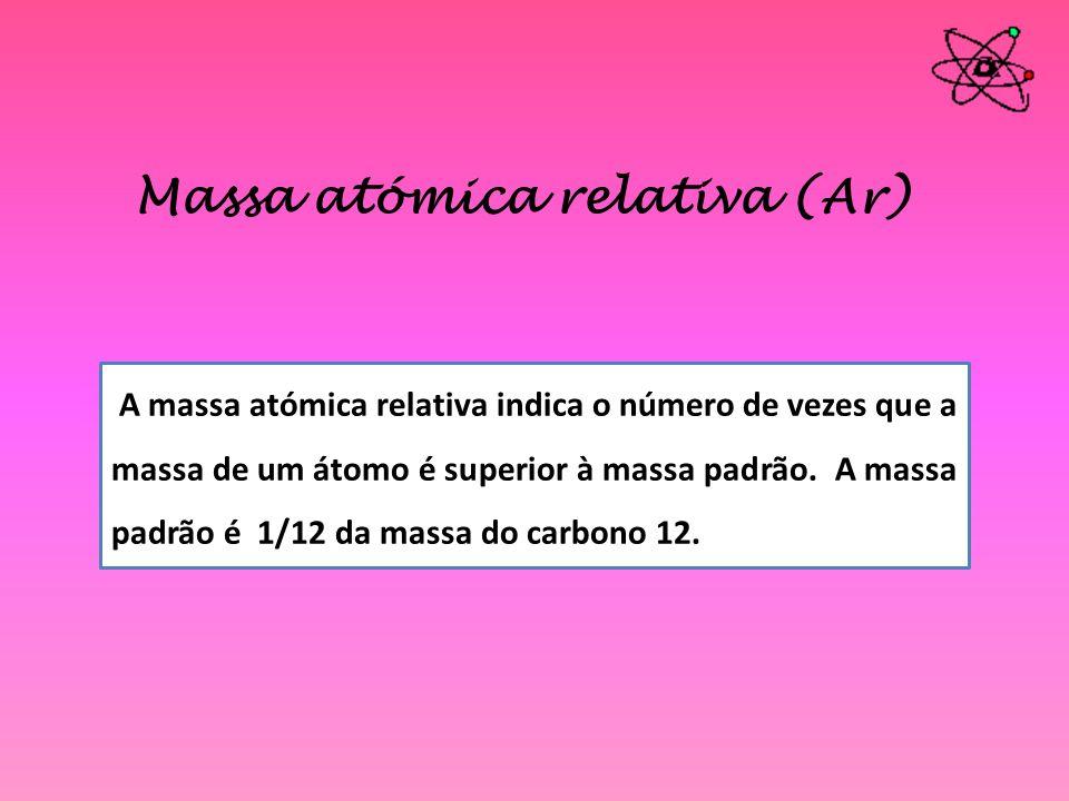 Massa atómica relativa (Ar)