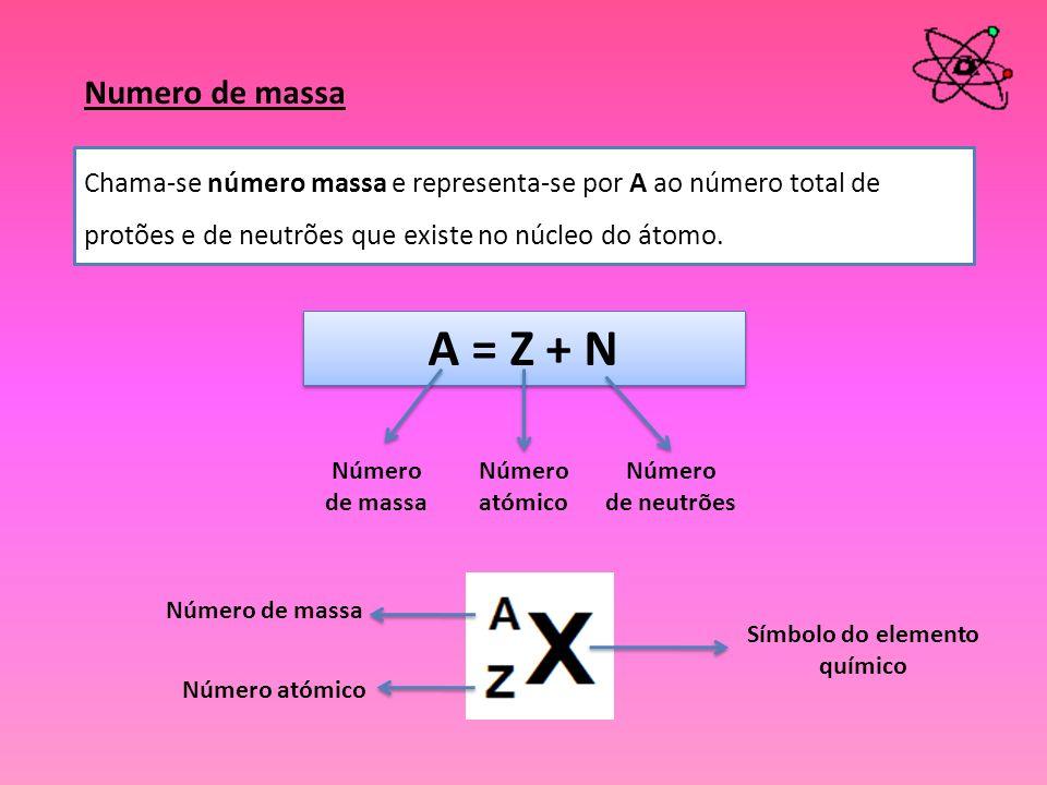 Símbolo do elemento químico