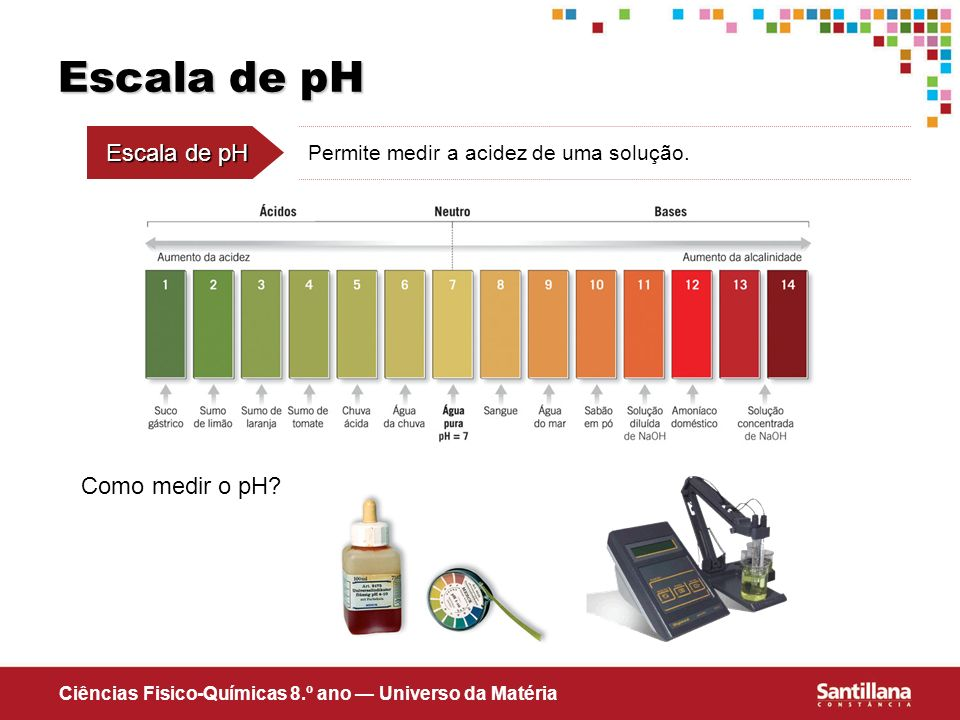 Escala de pH Escala de pH Como medir o pH