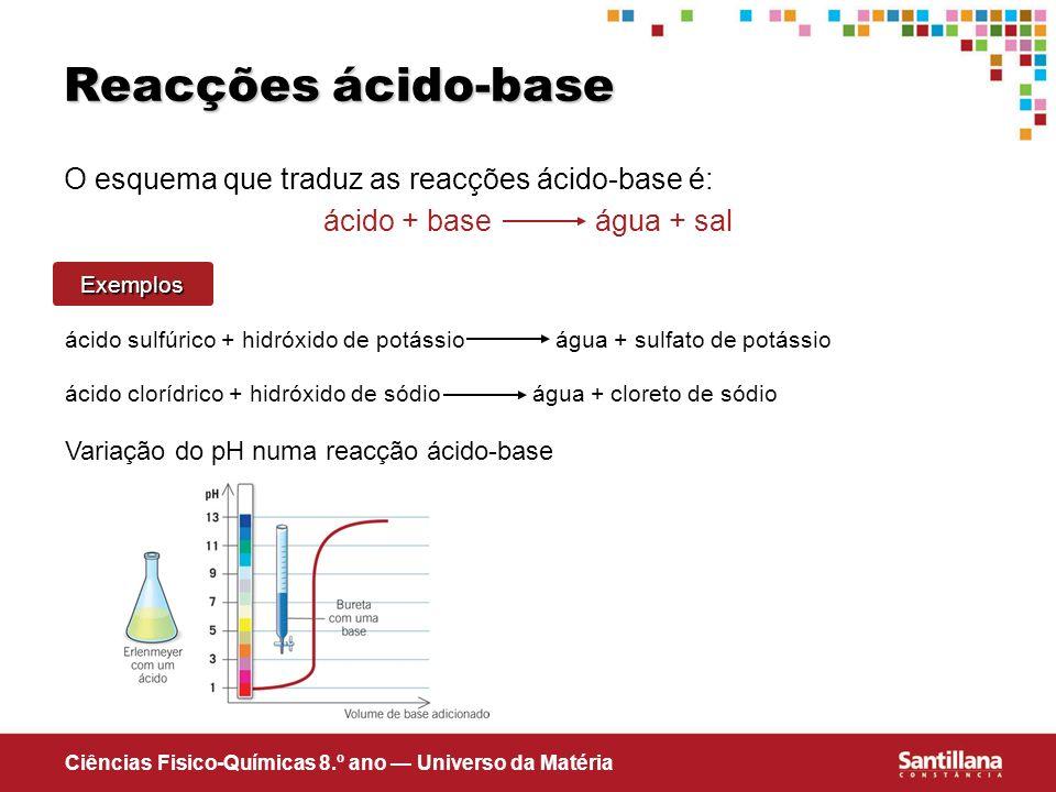 Reacções ácido-base O esquema que traduz as reacções ácido-base é: