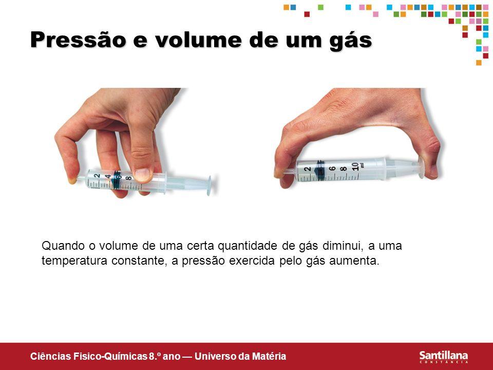 Pressão e volume de um gás