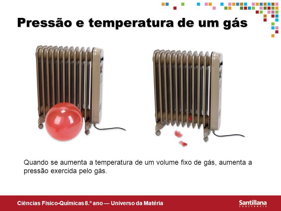 Pressão e temperatura de um gás