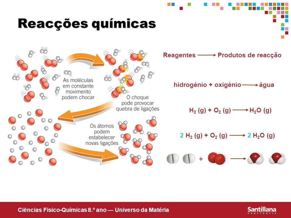 Reacções químicas + Reagentes Produtos de reacção