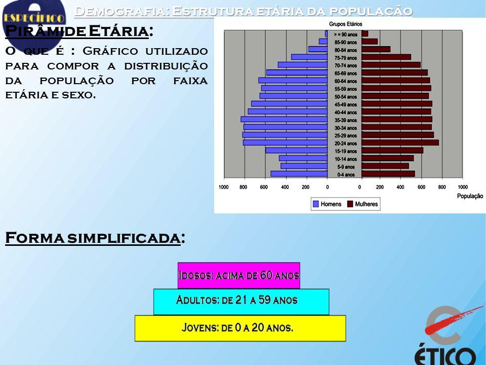Demografia: Estrutura etária da população