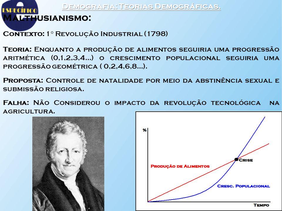 Demografia: Teorias Demográficas.