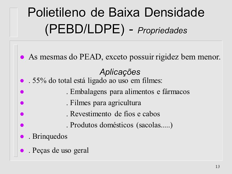Polietileno de Baixa Densidade (PEBD/LDPE) - Propriedades