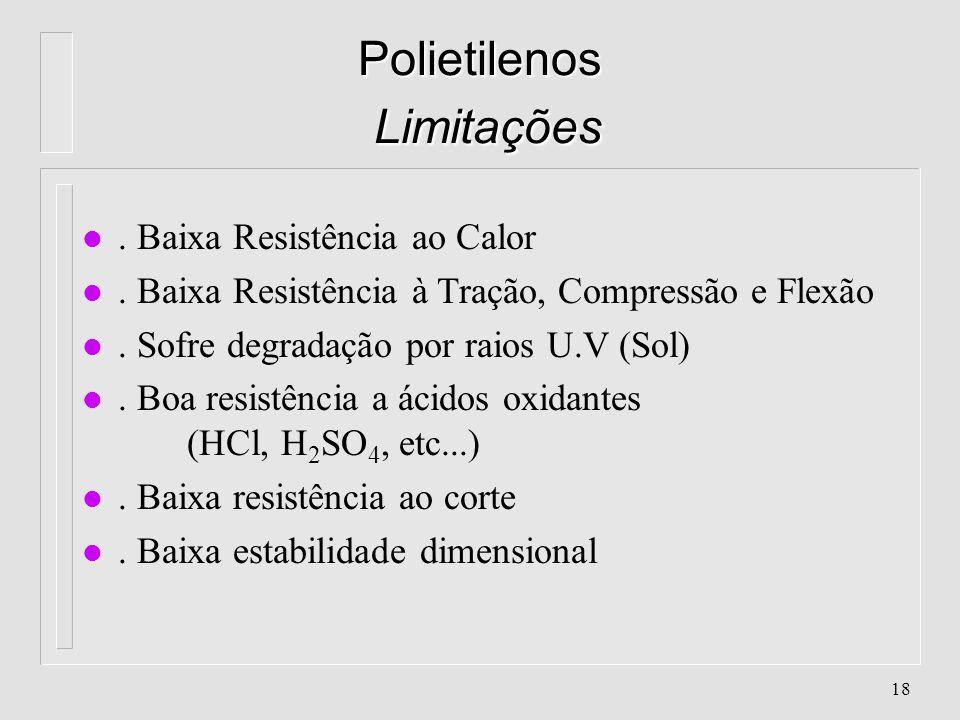 Polietilenos Limitações