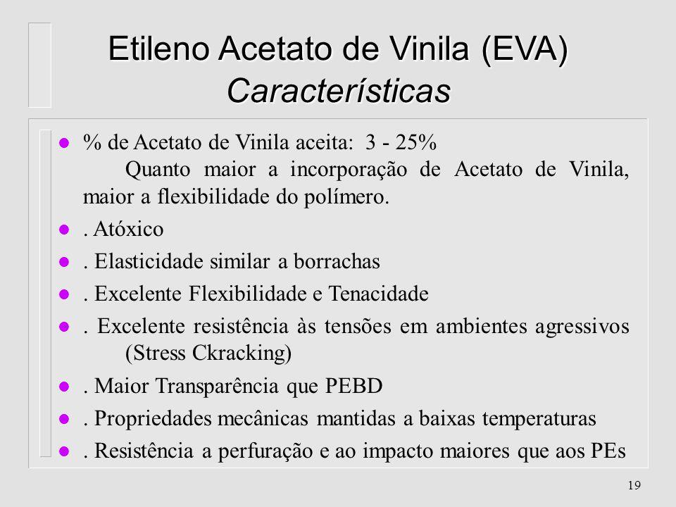 Etileno Acetato de Vinila (EVA) Características