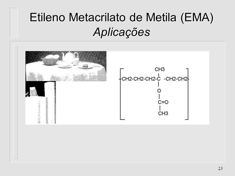 Etileno Metacrilato de Metila (EMA) Aplicações
