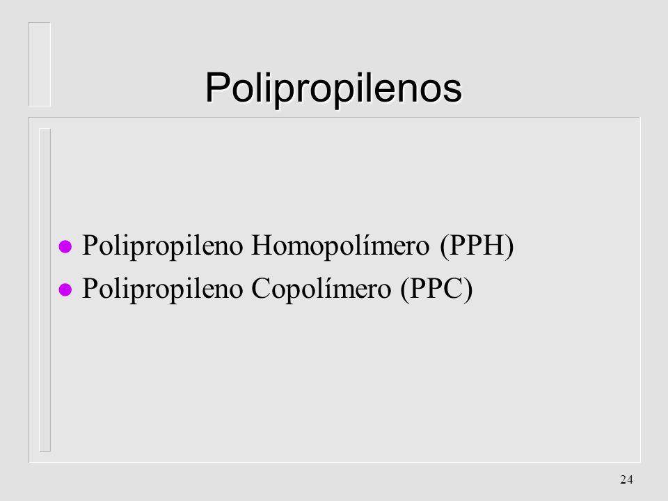 Polipropilenos Polipropileno Homopolímero (PPH)