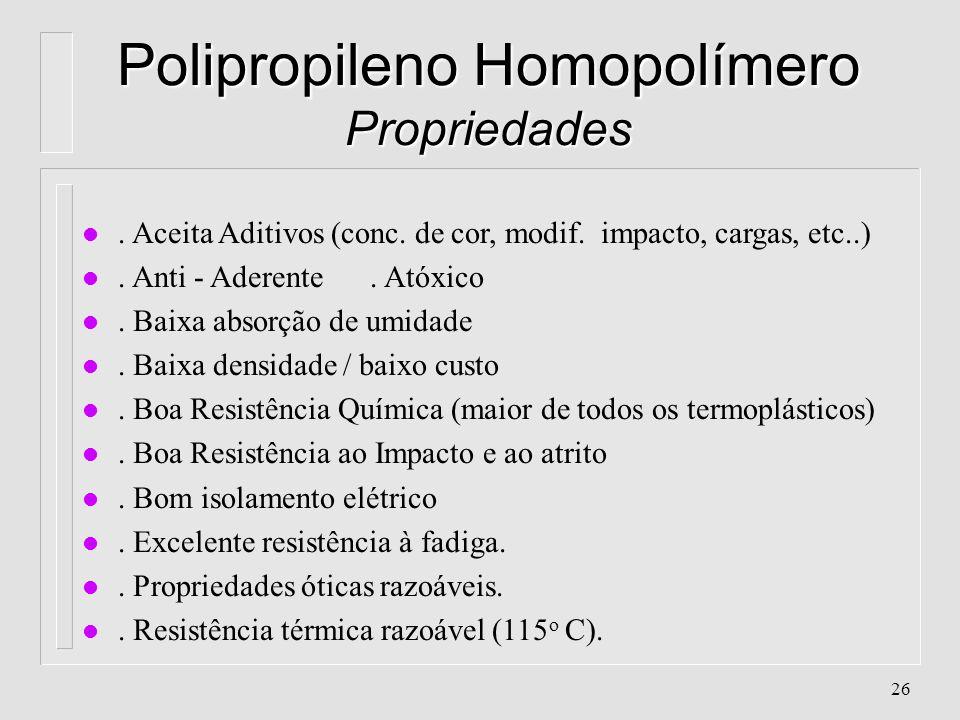 Polipropileno Homopolímero Propriedades