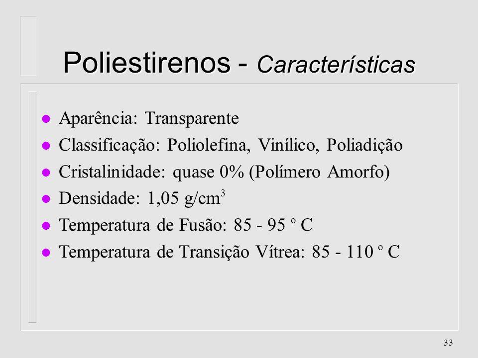 Poliestirenos - Características