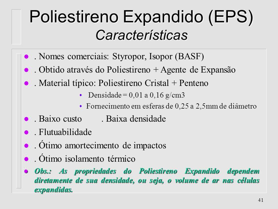 Poliestireno Expandido (EPS) Características