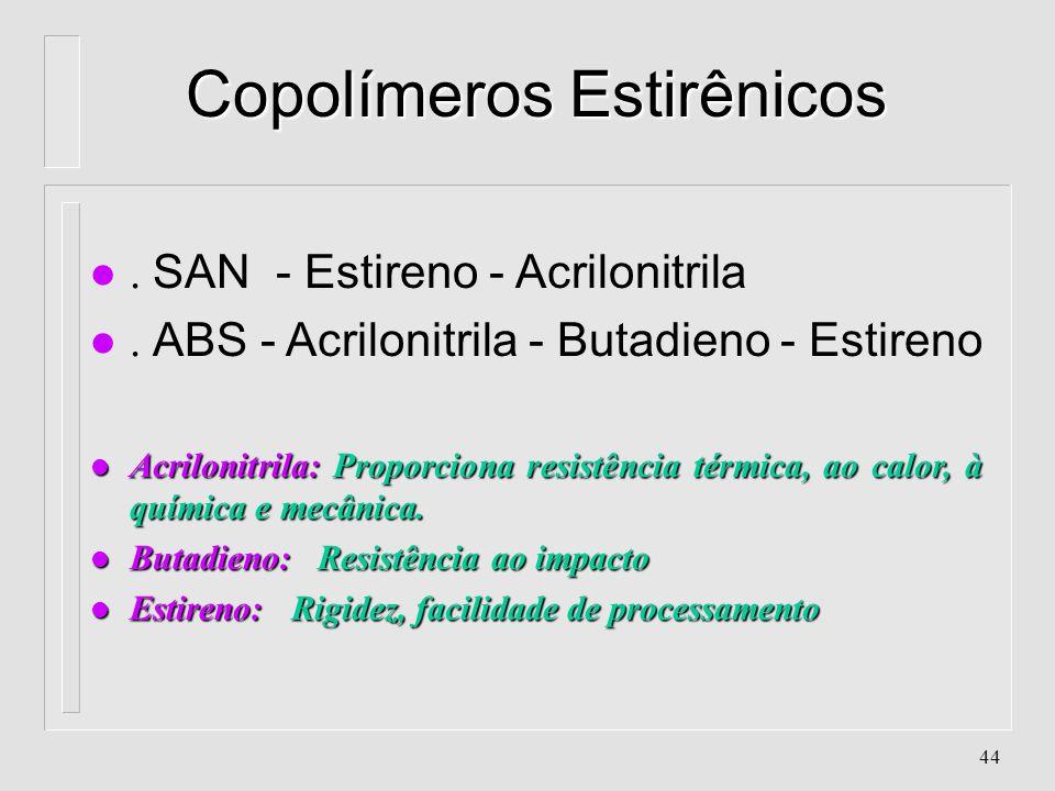Copolímeros Estirênicos