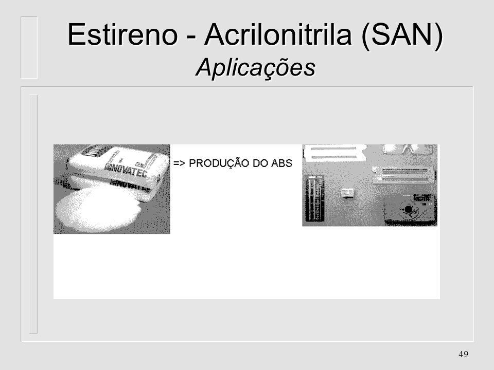 Estireno - Acrilonitrila (SAN) Aplicações
