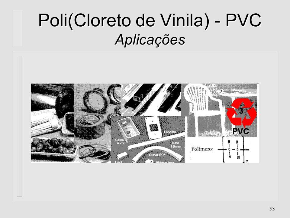 Poli(Cloreto de Vinila) - PVC Aplicações