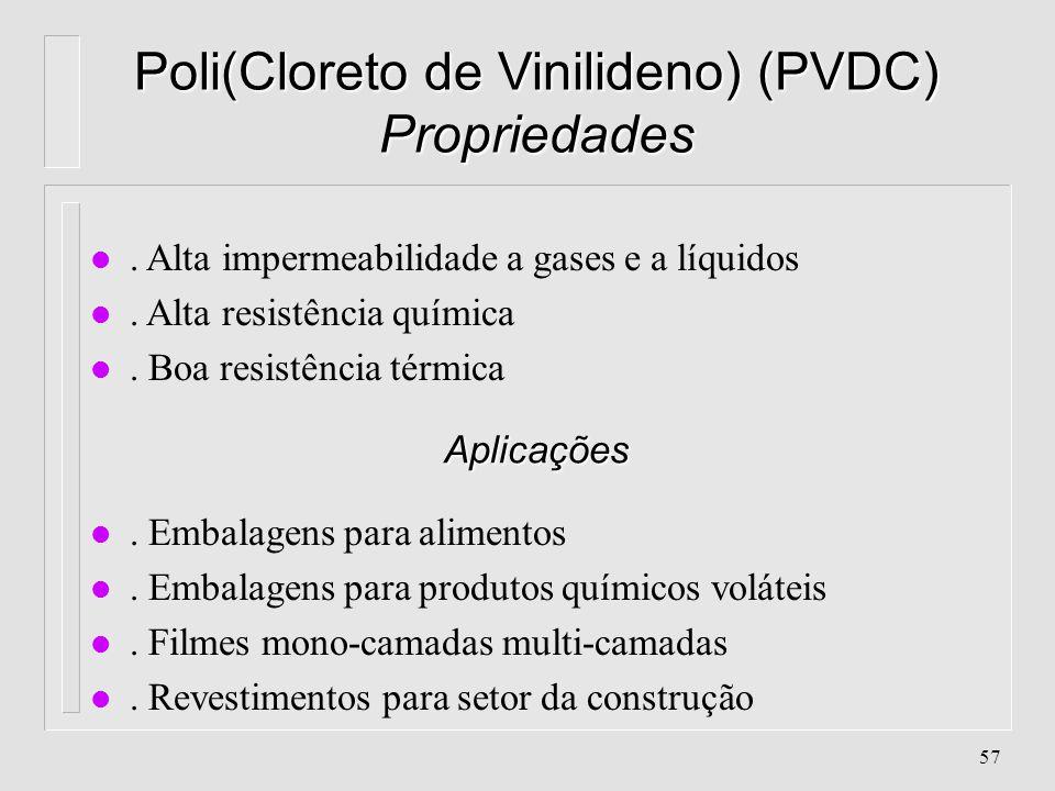Poli(Cloreto de Vinilideno) (PVDC) Propriedades