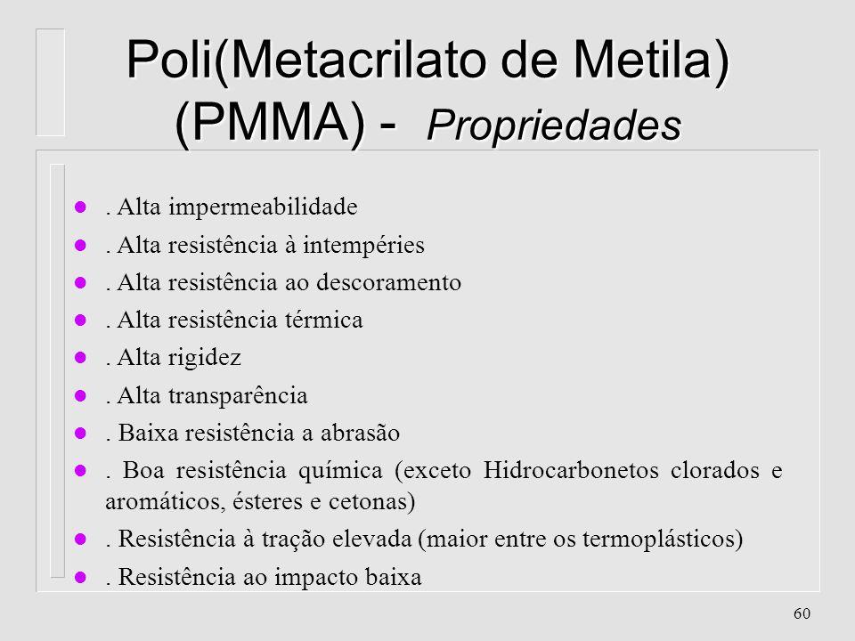 Poli(Metacrilato de Metila) (PMMA) - Propriedades
