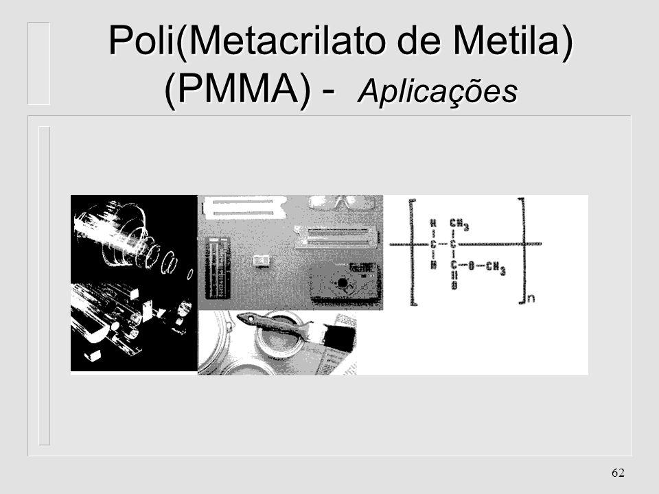 Poli(Metacrilato de Metila) (PMMA) - Aplicações
